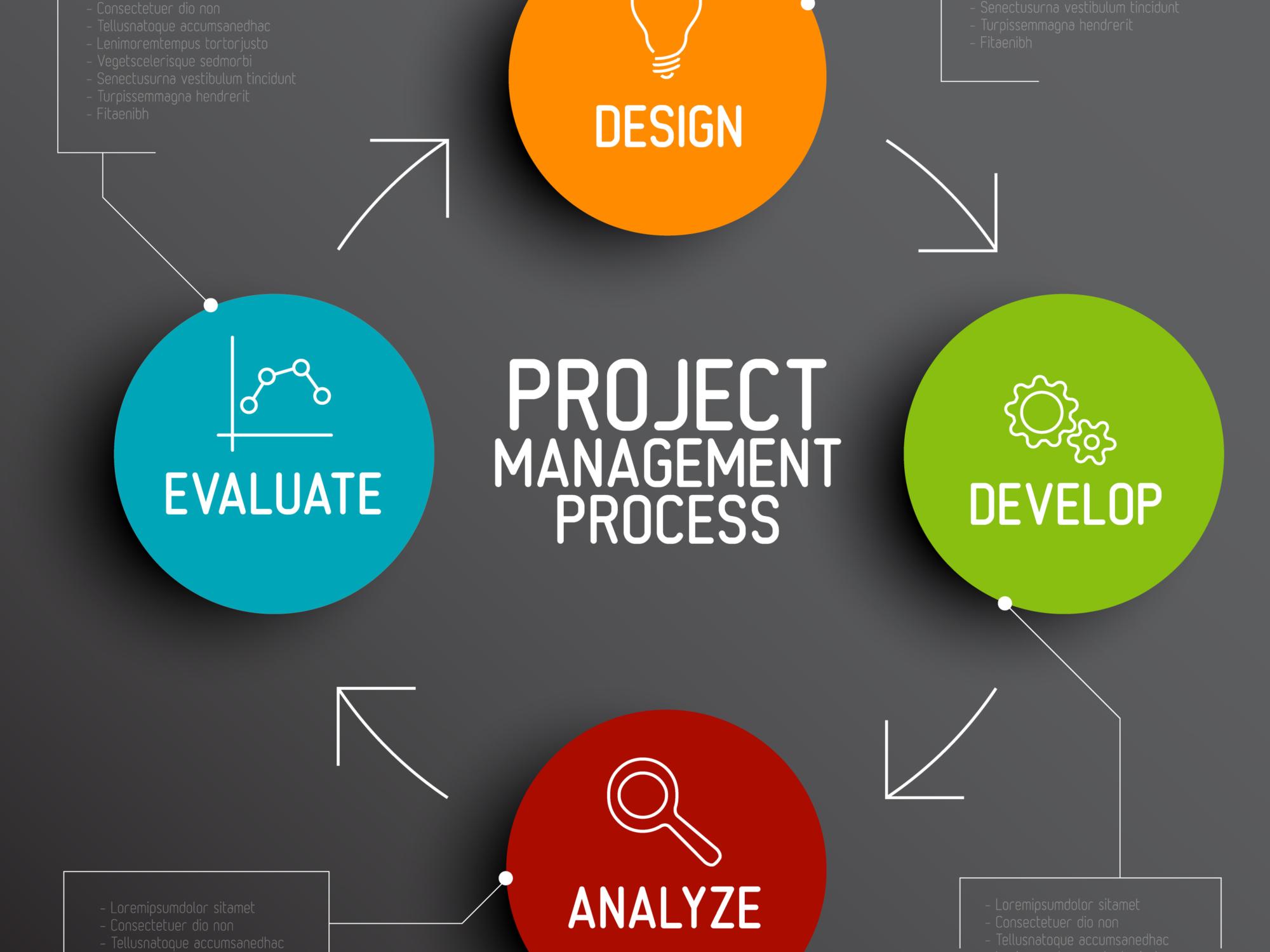 9_gestione-progetti